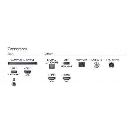 "Televisor LED PHILIPS 58"" 58PUS7505 SmartTV 4K Ultra HD"